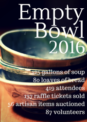 Empty Bowl Front Page